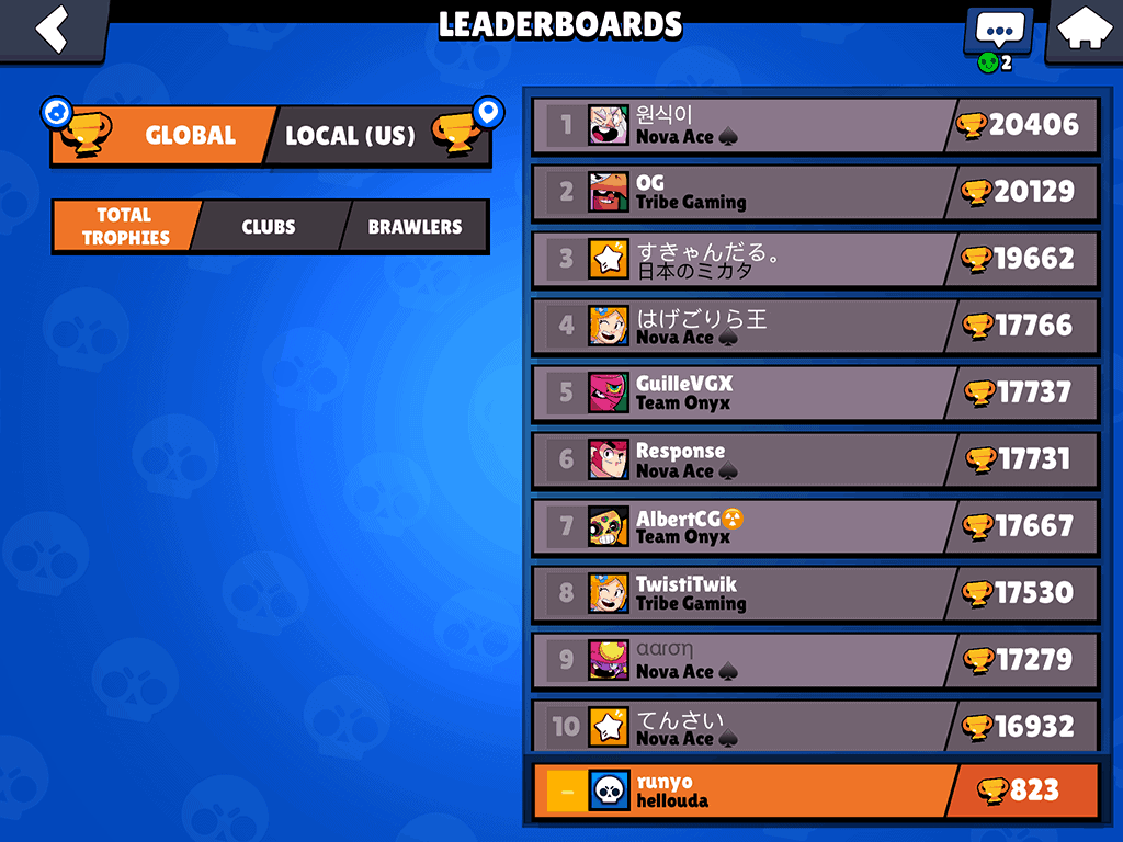 Players with most trophies in Brawl Stars