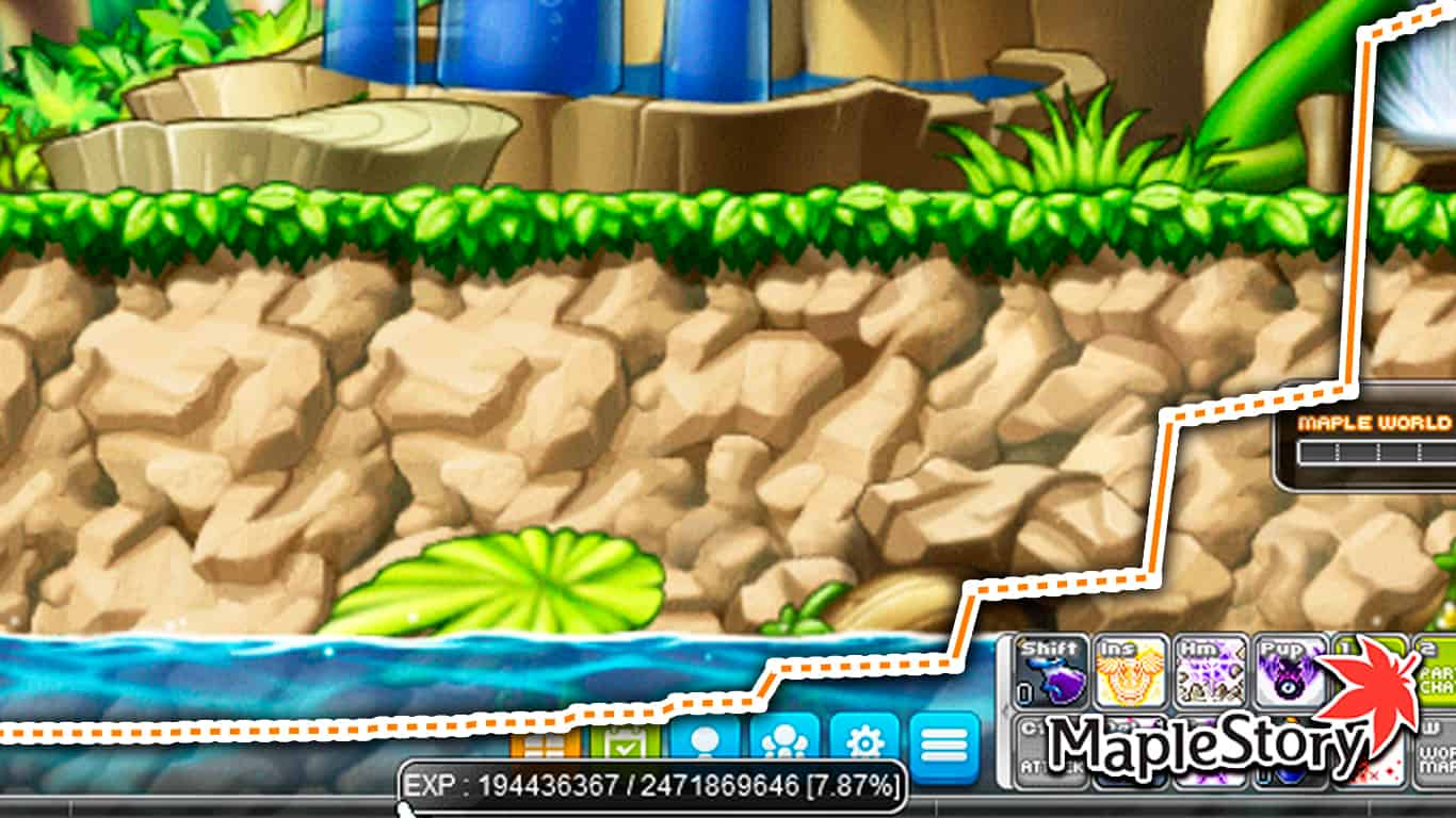 Maplestory – EXP Per Level Graph & Chart