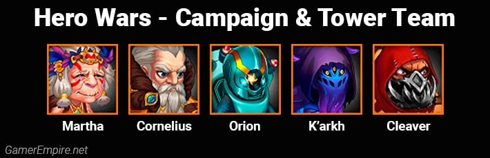 Hero Wars Campaign and Tower Team Martha Cornelius Orion Karkh Cleaver